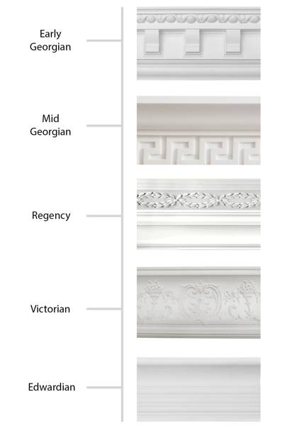 Choosing architectural  mouldings